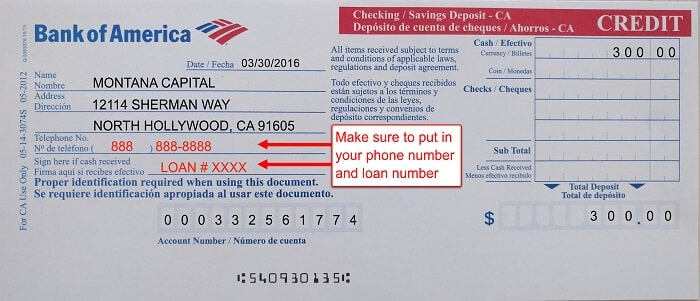 Information Displayed on a Bank Money Order
