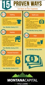 15 proven way to cut on expenses infographic